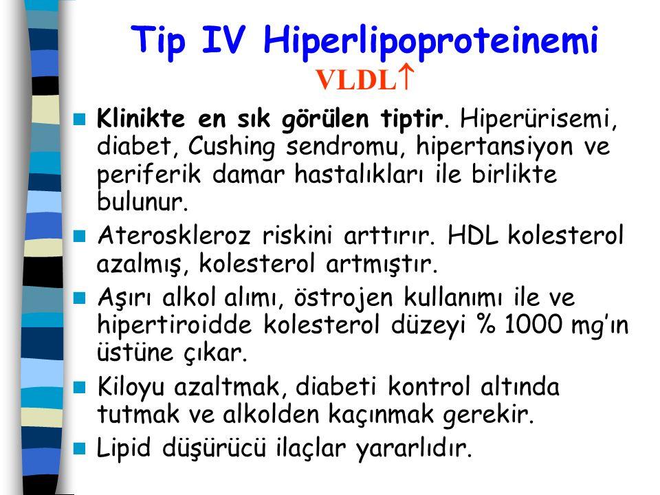 Tip IV Hiperlipoproteinemi VLDL