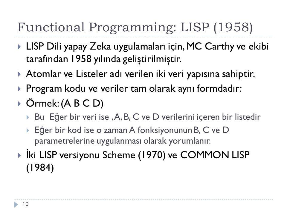 Functional Programming: LISP (1958)