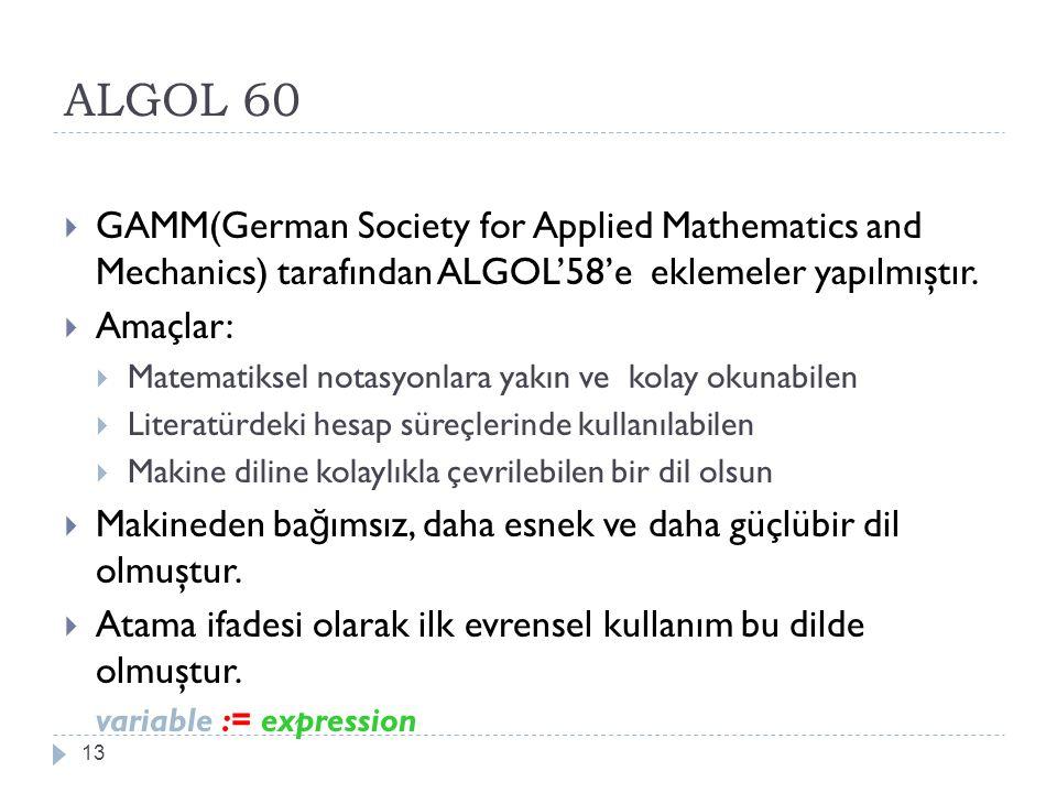 ALGOL 60 GAMM(German Society for Applied Mathematics and Mechanics) tarafından ALGOL'58'e eklemeler yapılmıştır.
