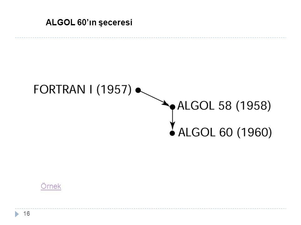 ALGOL 60'ın şeceresi Örnek