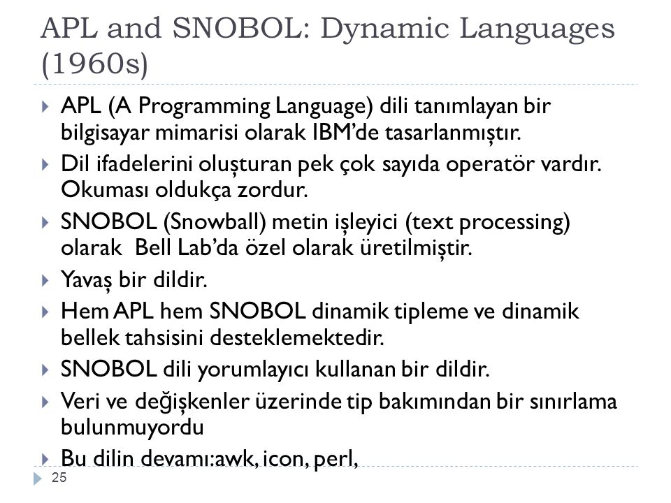 APL and SNOBOL: Dynamic Languages (1960s)