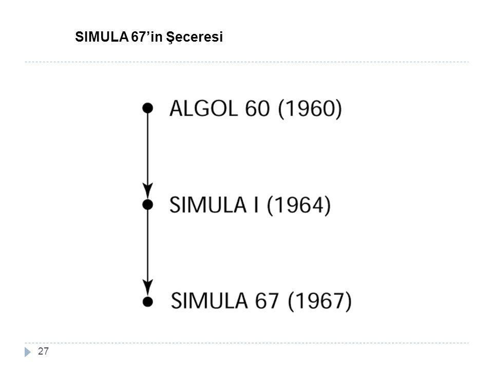 SIMULA 67'in Şeceresi