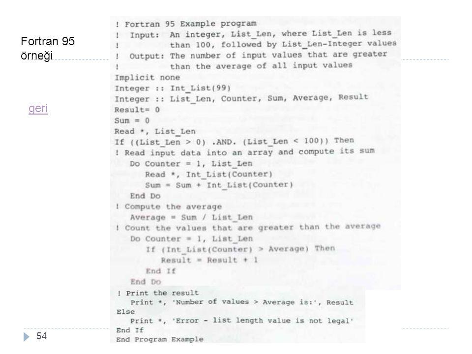 Fortran 95 örneği geri