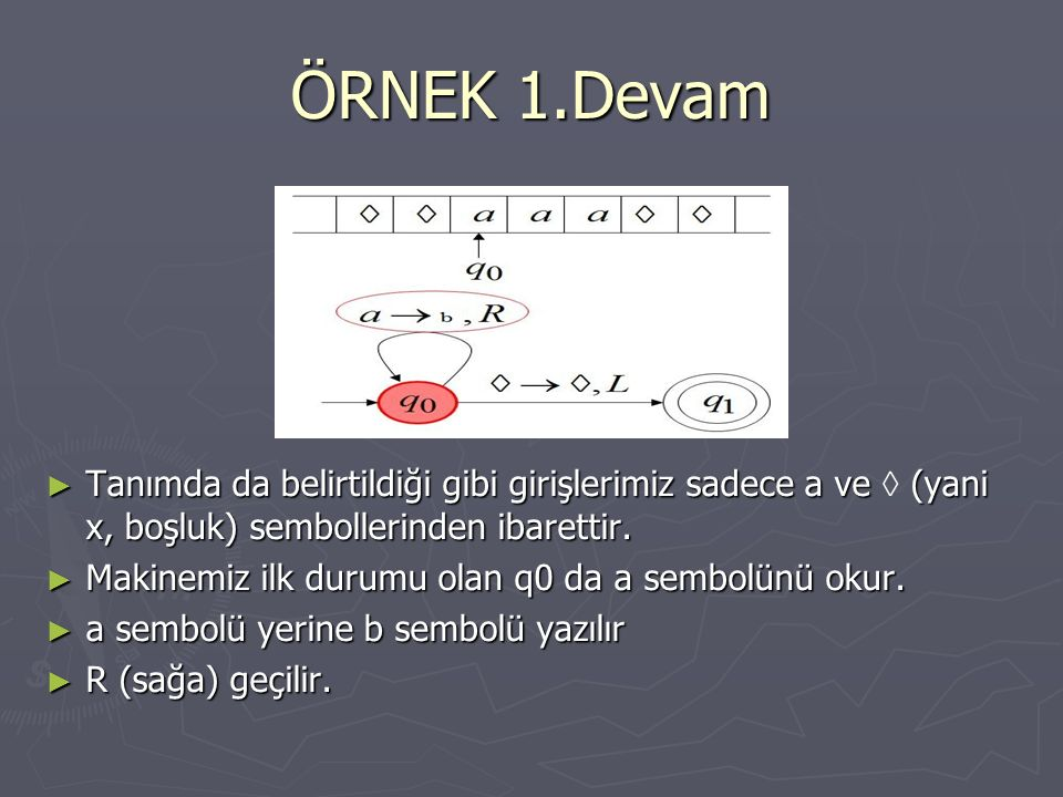 ÖRNEK 1.Devam Tanımda da belirtildiği gibi girişlerimiz sadece a ve ◊ (yani x, boşluk) sembollerinden ibarettir.