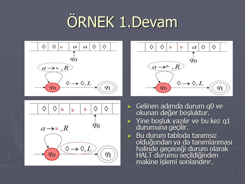 ÖRNEK 1.Devam Gelinen adımda durum q0 ve okunan değer boşluktur.