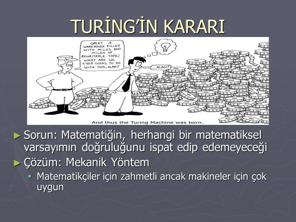 TURİNG'İN KARARI Sorun: Matematiğin, herhangi bir matematiksel varsayımın doğruluğunu ispat edip edemeyeceği.