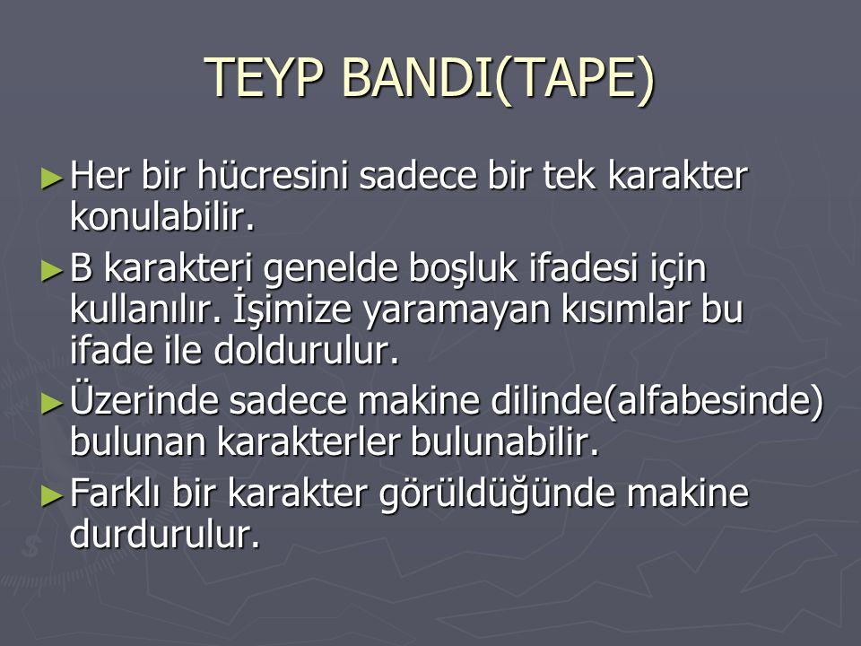 TEYP BANDI(TAPE) Her bir hücresini sadece bir tek karakter konulabilir.