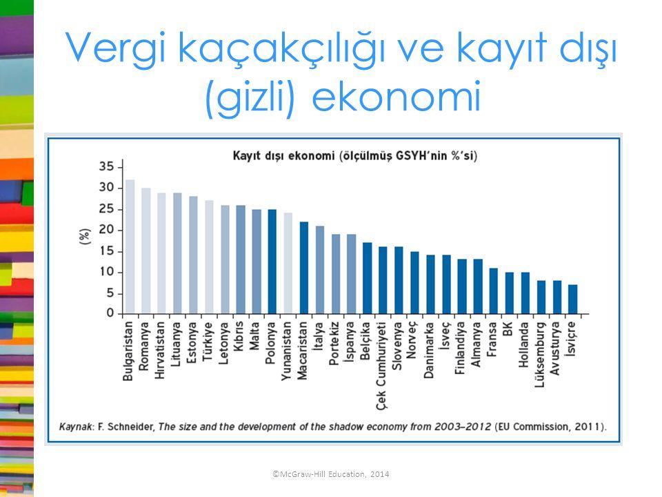 Vergi kaçakçılığı ve kayıt dışı (gizli) ekonomi