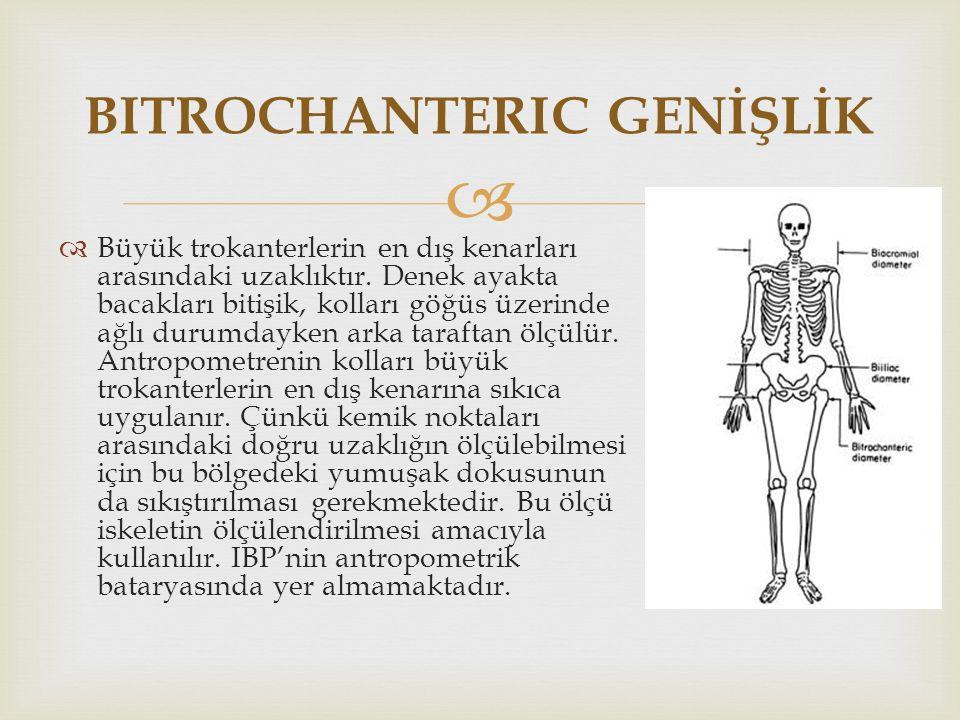 BITROCHANTERIC GENİŞLİK