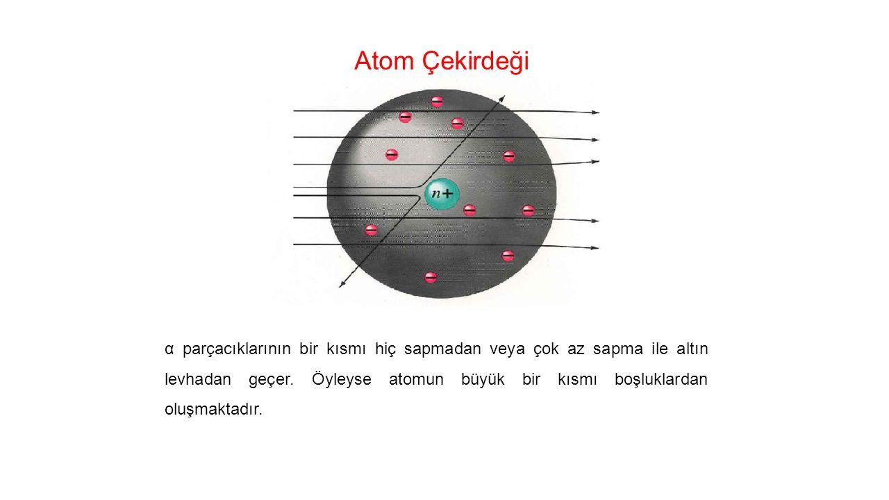 Atom Çekirdeği