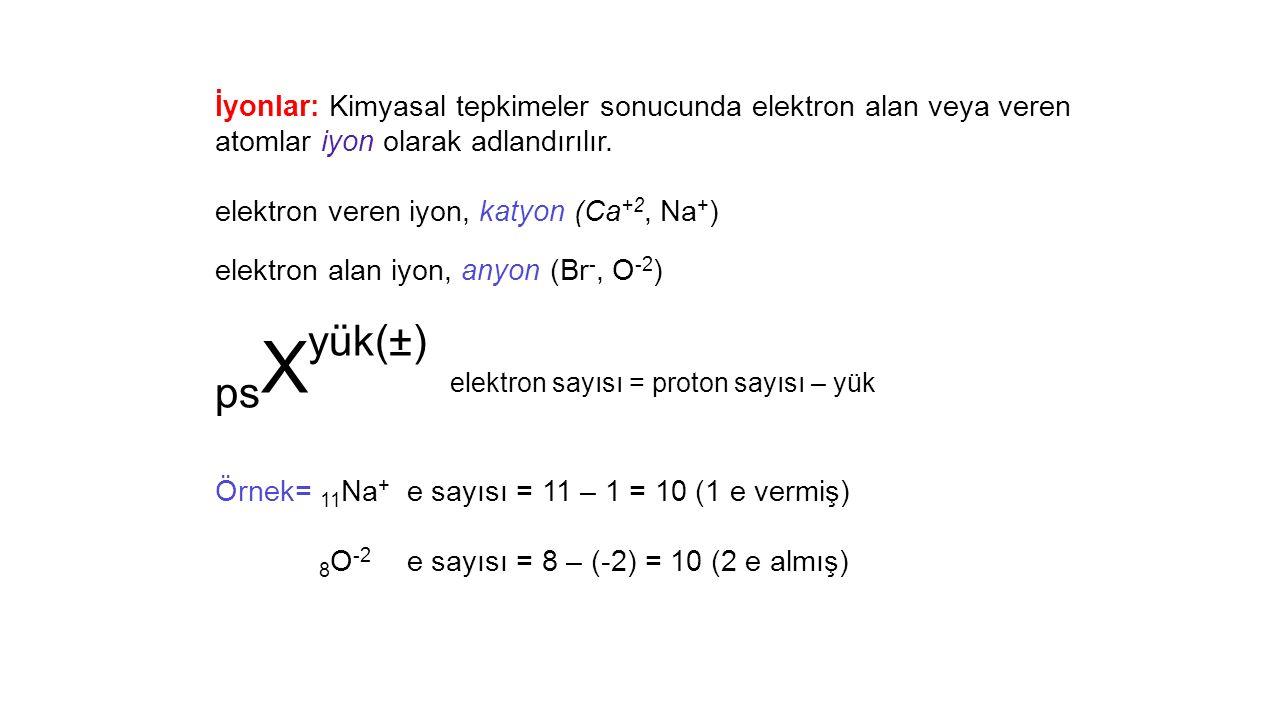 psXyük(±) elektron sayısı = proton sayısı – yük