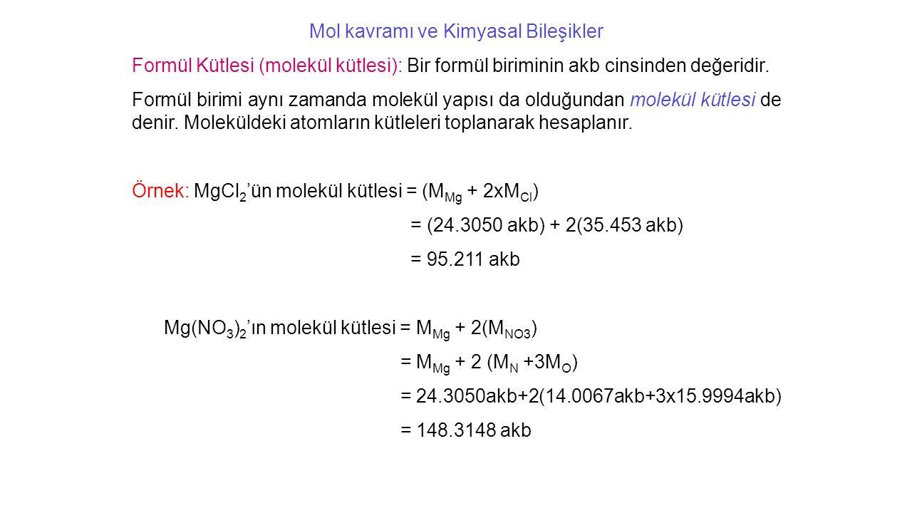 Mol kavramı ve Kimyasal Bileşikler
