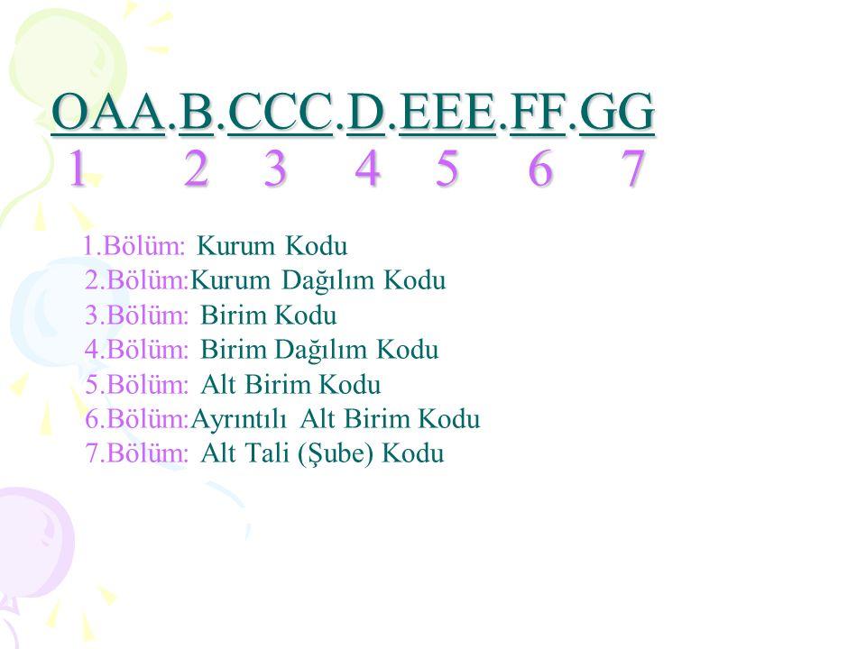 OAA.B.CCC.D.EEE.FF.GG 1 2 3 4 5 6 7