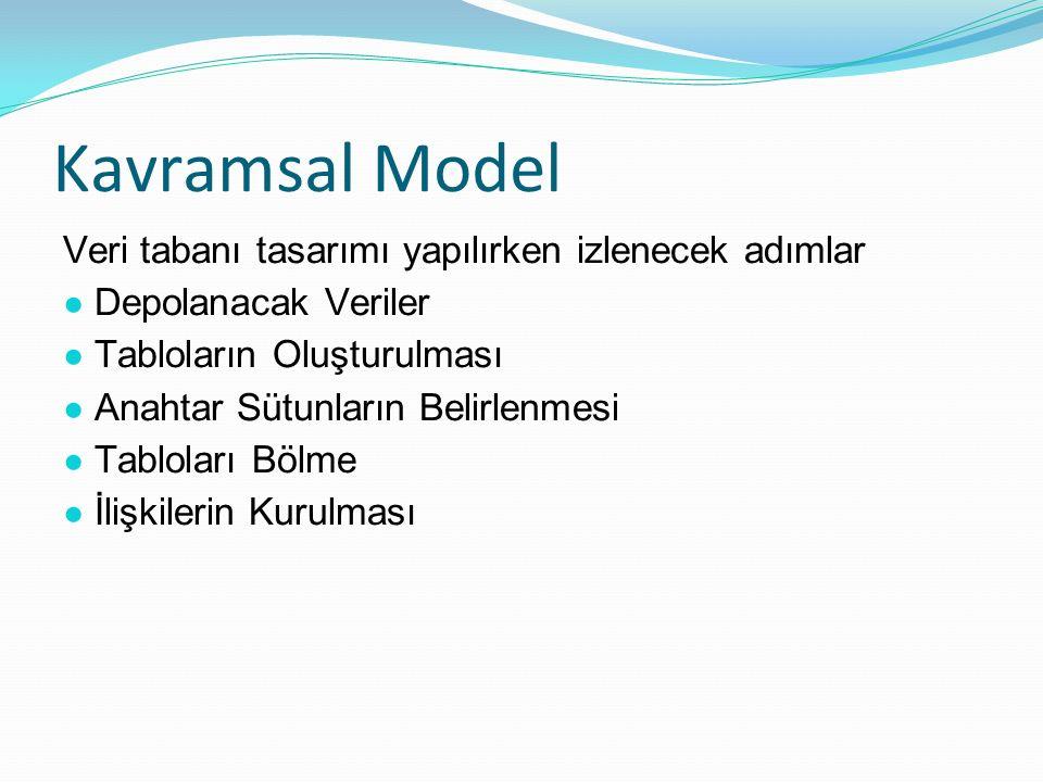 Kavramsal Model Veri tabanı tasarımı yapılırken izlenecek adımlar