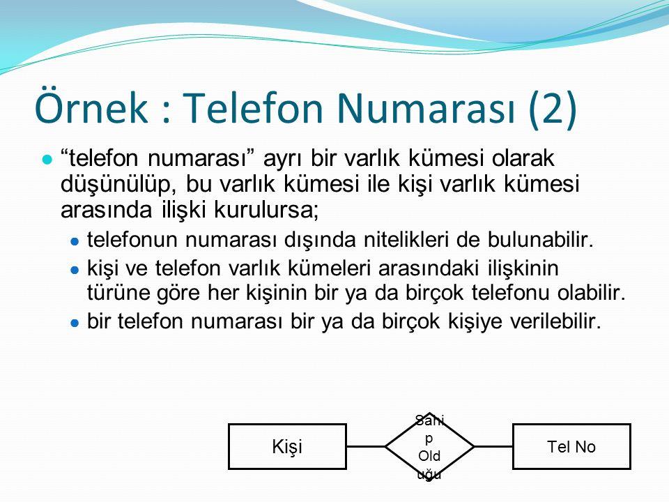 Örnek : Telefon Numarası (2)