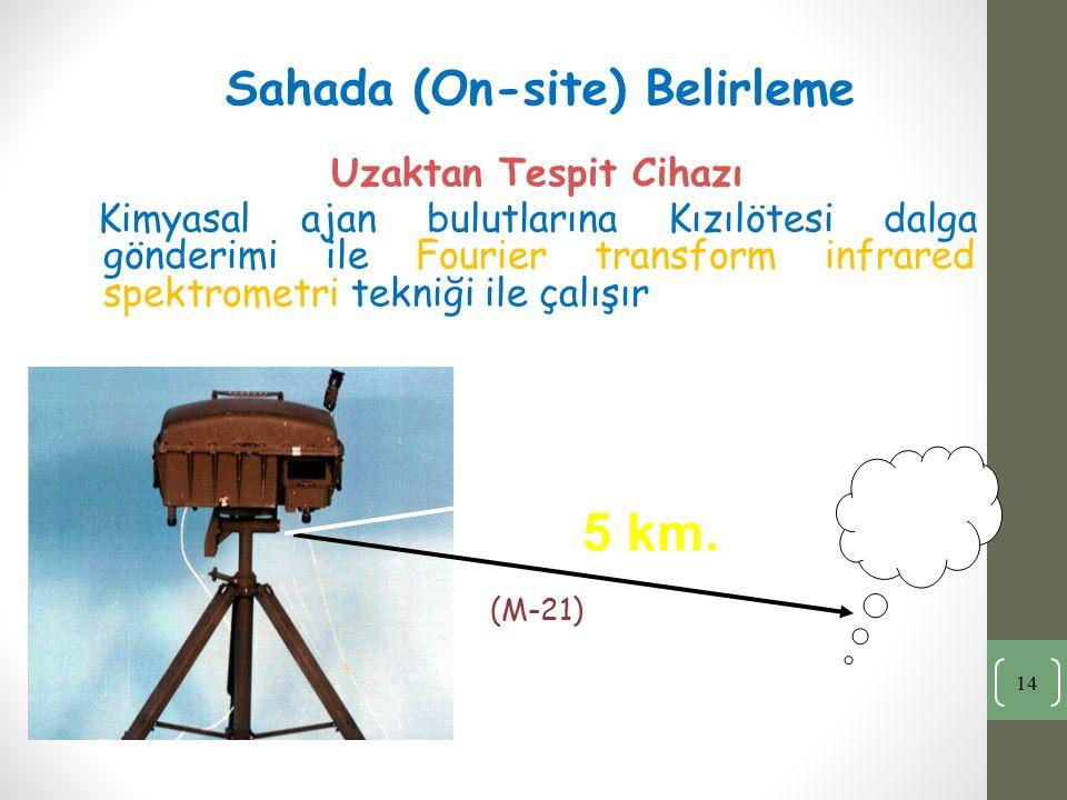 5 km. Sahada (On-site) Belirleme Uzaktan Tespit Cihazı