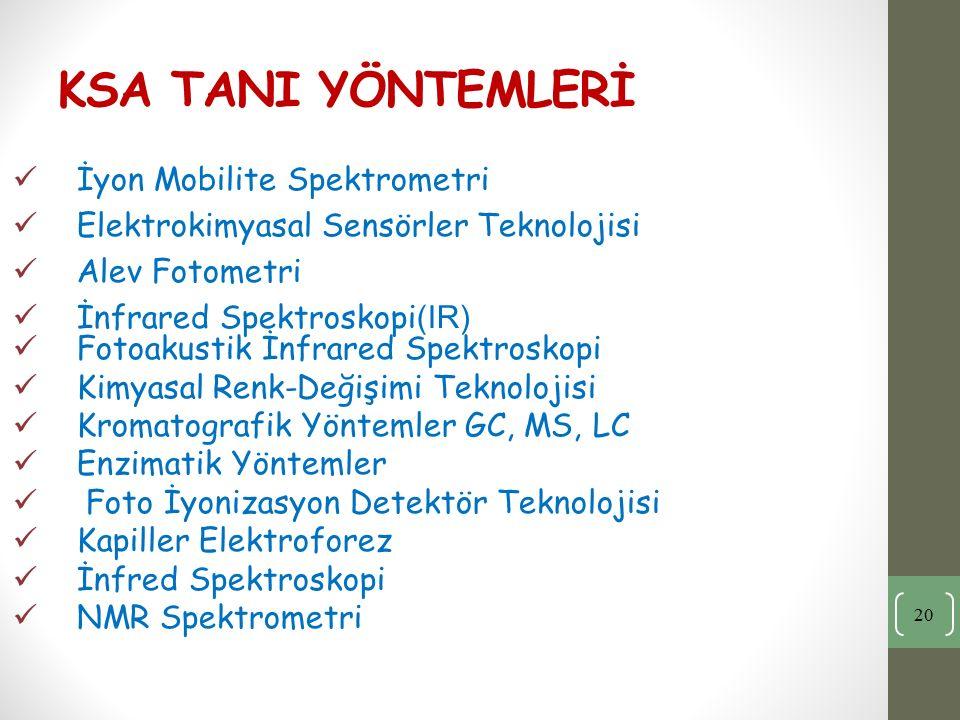 KSA TANI YÖNTEMLERİ İyon Mobilite Spektrometri