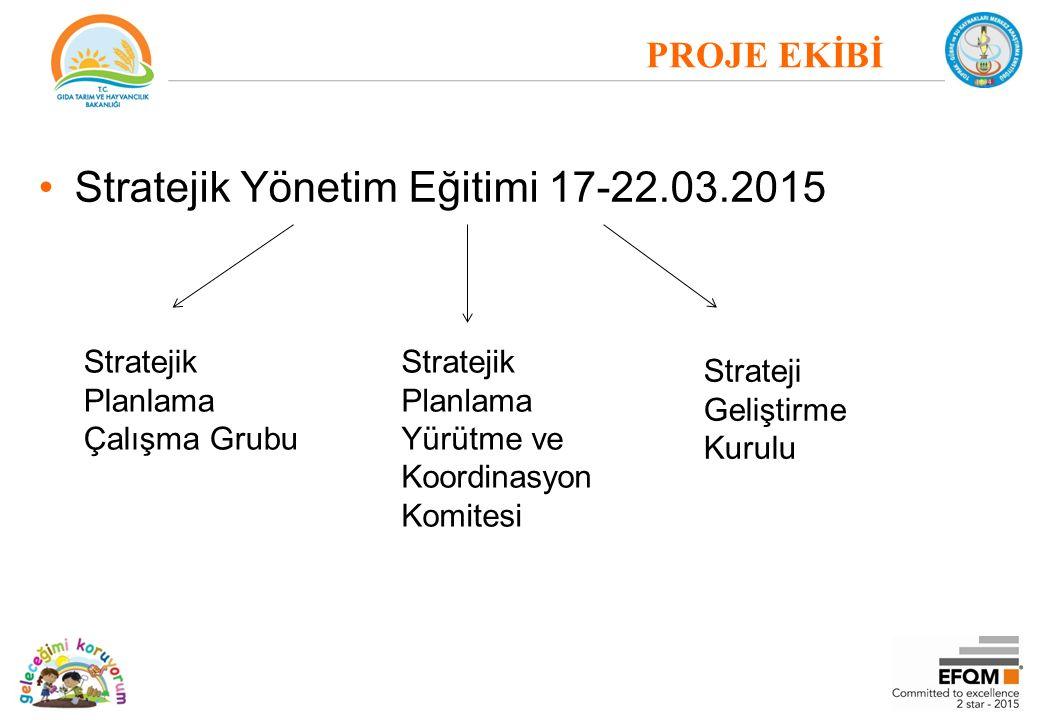 Stratejik Yönetim Eğitimi 17-22.03.2015