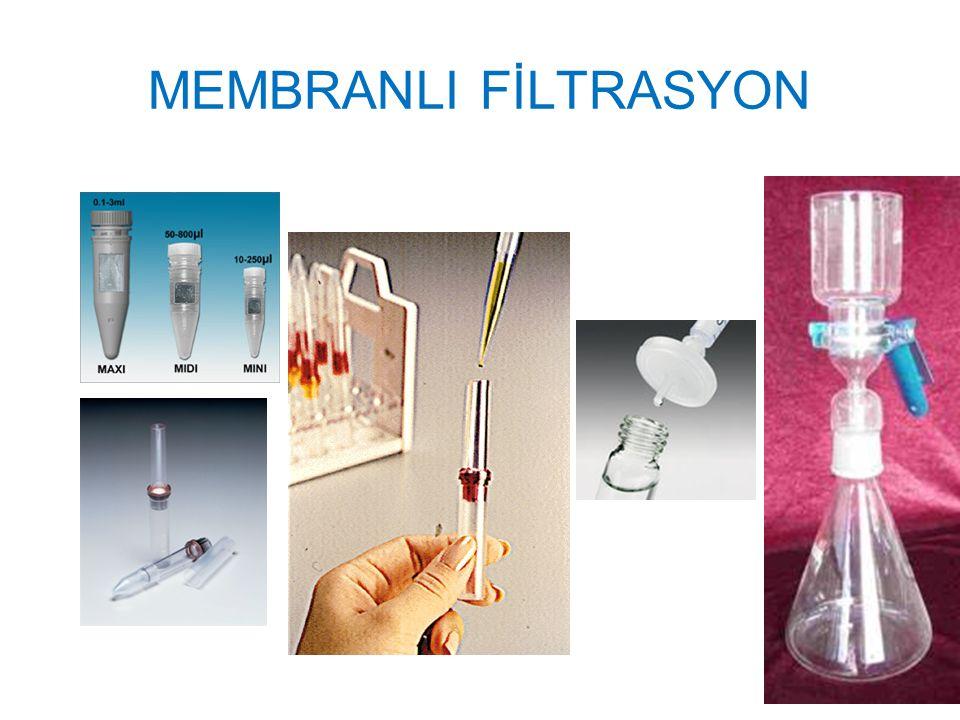 MEMBRANLI FİLTRASYON