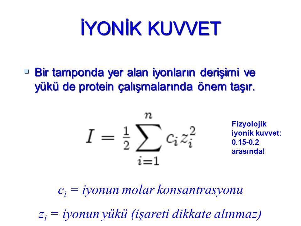 İYONİK KUVVET ci = iyonun molar konsantrasyonu