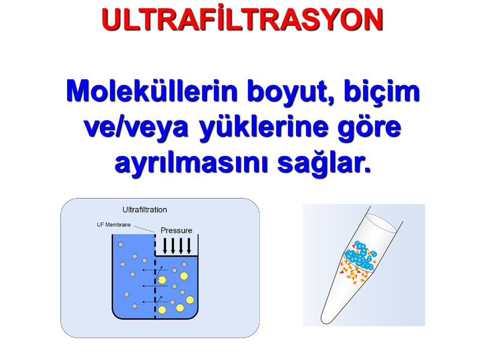 ULTRAFİLTRASYON Moleküllerin boyut, biçim ve/veya yüklerine göre ayrılmasını sağlar.