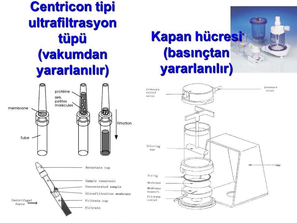 Centricon tipi ultrafiltrasyon tüpü (vakumdan yararlanılır)