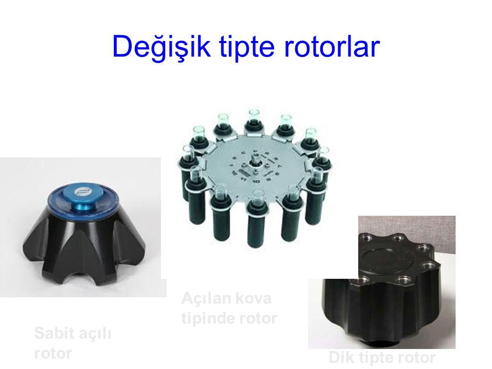 Değişik tipte rotorlar