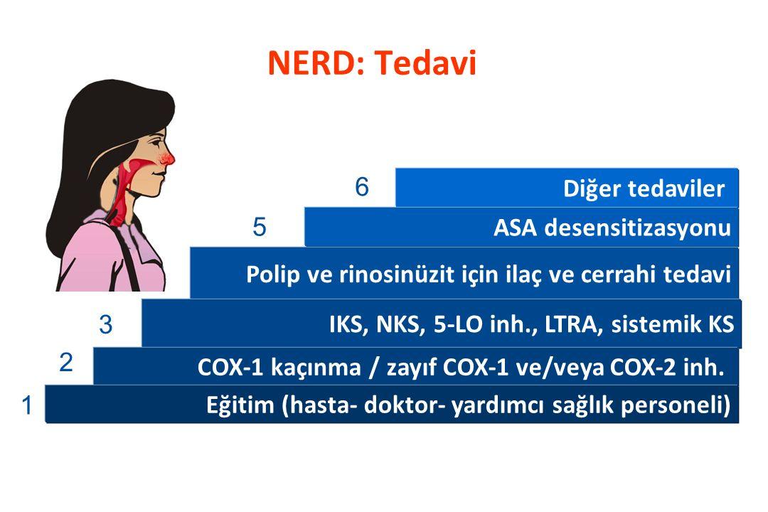 NERD: Tedavi 6 Diğer tedaviler 5 ASA desensitizasyonu