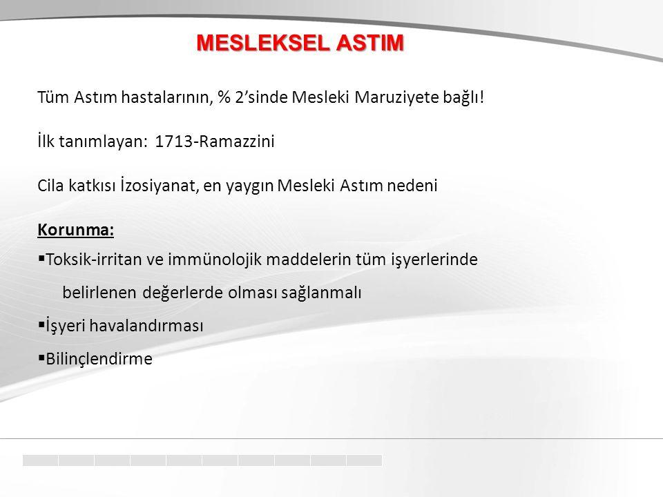 MESLEKSEL ASTIM Tüm Astım hastalarının, % 2'sinde Mesleki Maruziyete bağlı! İlk tanımlayan: 1713-Ramazzini.
