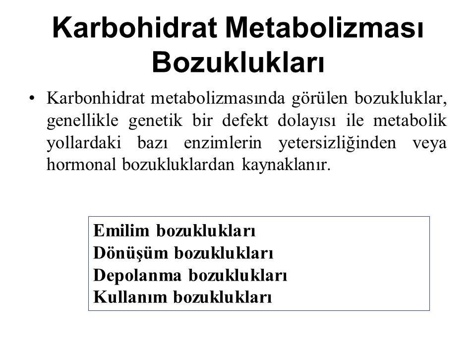 Karbohidrat Metabolizması Bozuklukları