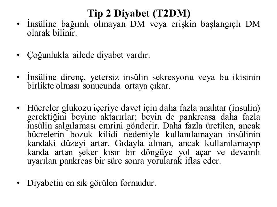 Tip 2 Diyabet (T2DM) İnsüline bağımlı olmayan DM veya erişkin başlangıçlı DM olarak bilinir. Çoğunlukla ailede diyabet vardır.