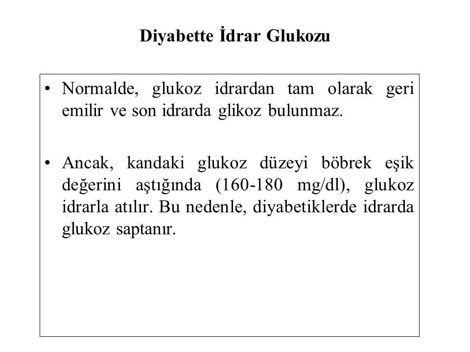 Diyabette İdrar Glukozu
