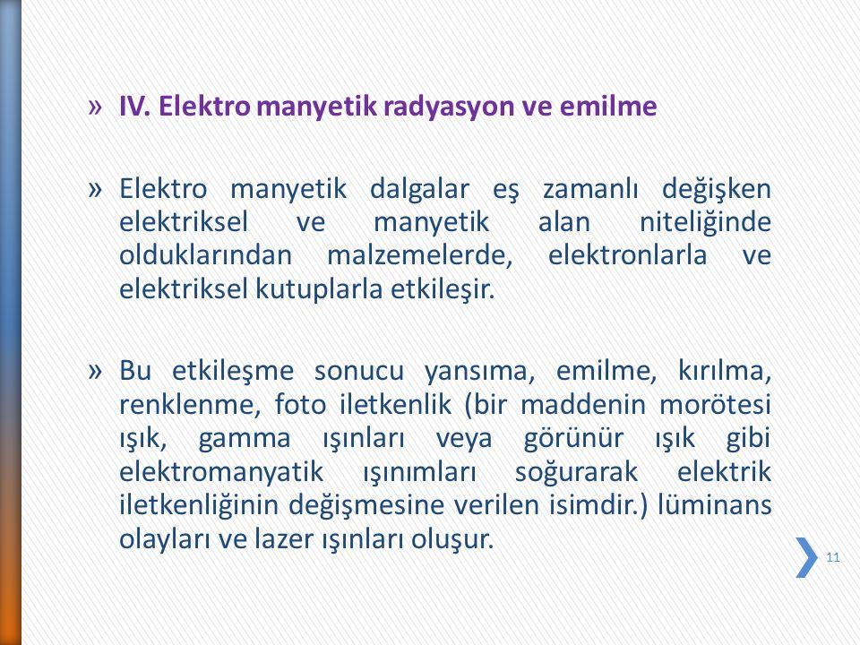 IV. Elektro manyetik radyasyon ve emilme