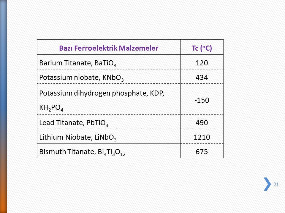Bazı Ferroelektrik Malzemeler