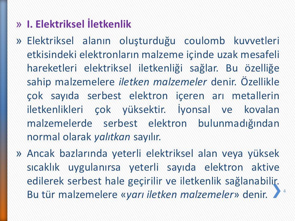 I. Elektriksel İletkenlik