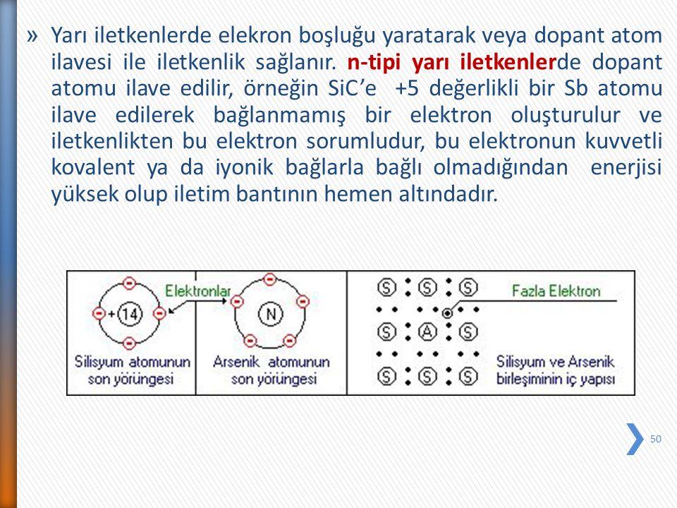 Yarı iletkenlerde elekron boşluğu yaratarak veya dopant atom ilavesi ile iletkenlik sağlanır. n-tipi yarı iletkenlerde dopant atomu ilave edilir, örneğin SiC'e +5 değerlikli bir Sb atomu ilave edilerek bağlanmamış bir elektron oluşturulur ve iletkenlikten bu elektron sorumludur, bu elektronun kuvvetli kovalent ya da iyonik bağlarla bağlı olmadığından enerjisi yüksek olup iletim bantının hemen altındadır.