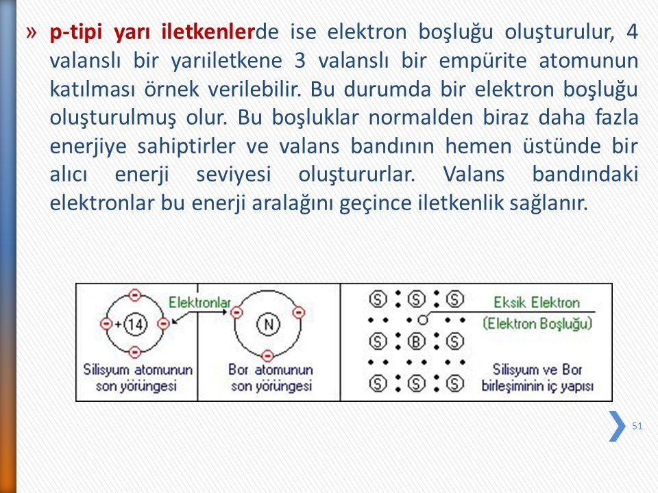 p-tipi yarı iletkenlerde ise elektron boşluğu oluşturulur, 4 valanslı bir yarıiletkene 3 valanslı bir empürite atomunun katılması örnek verilebilir.