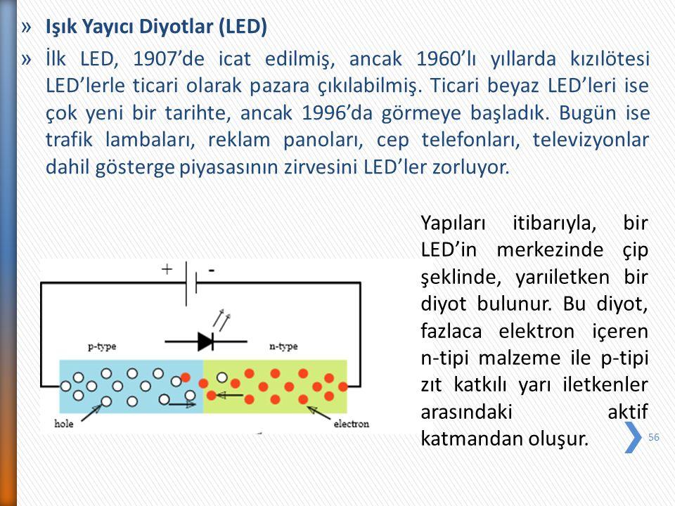 Işık Yayıcı Diyotlar (LED)
