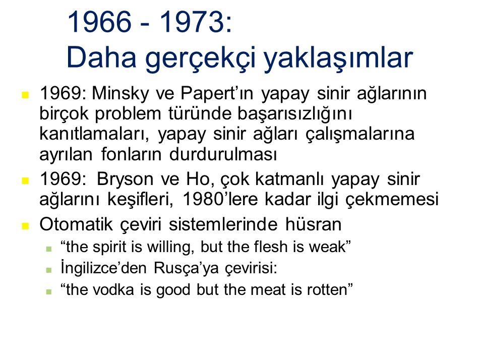 1966 - 1973: Daha gerçekçi yaklaşımlar