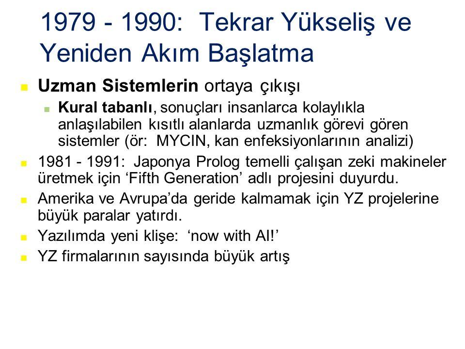 1979 - 1990: Tekrar Yükseliş ve Yeniden Akım Başlatma