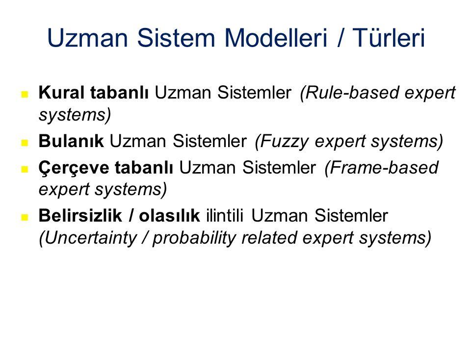 Uzman Sistem Modelleri / Türleri