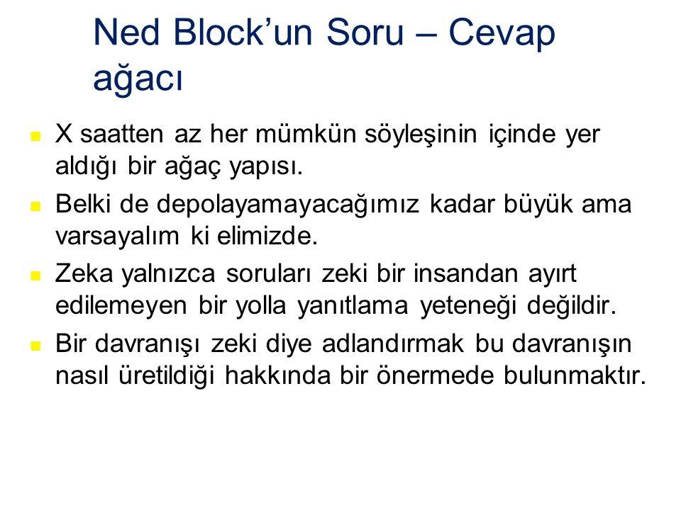Ned Block'un Soru – Cevap ağacı