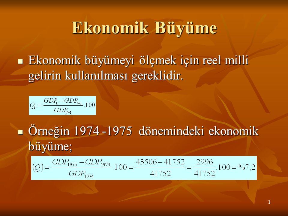 Ekonomik Büyüme Ekonomik büyümeyi ölçmek için reel milli gelirin kullanılması gereklidir.