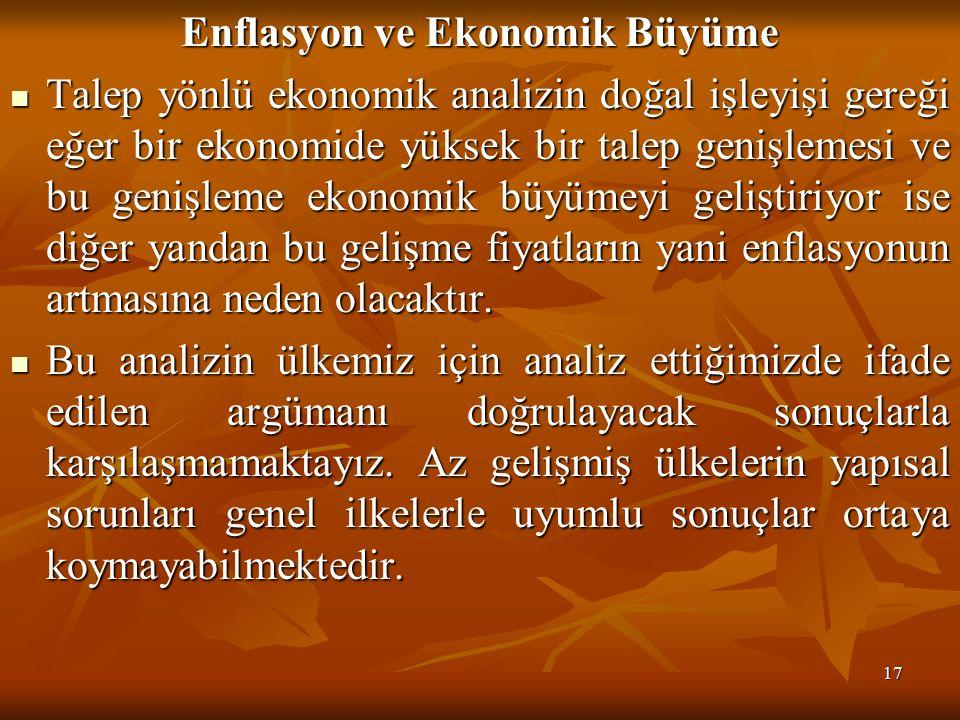 Enflasyon ve Ekonomik Büyüme