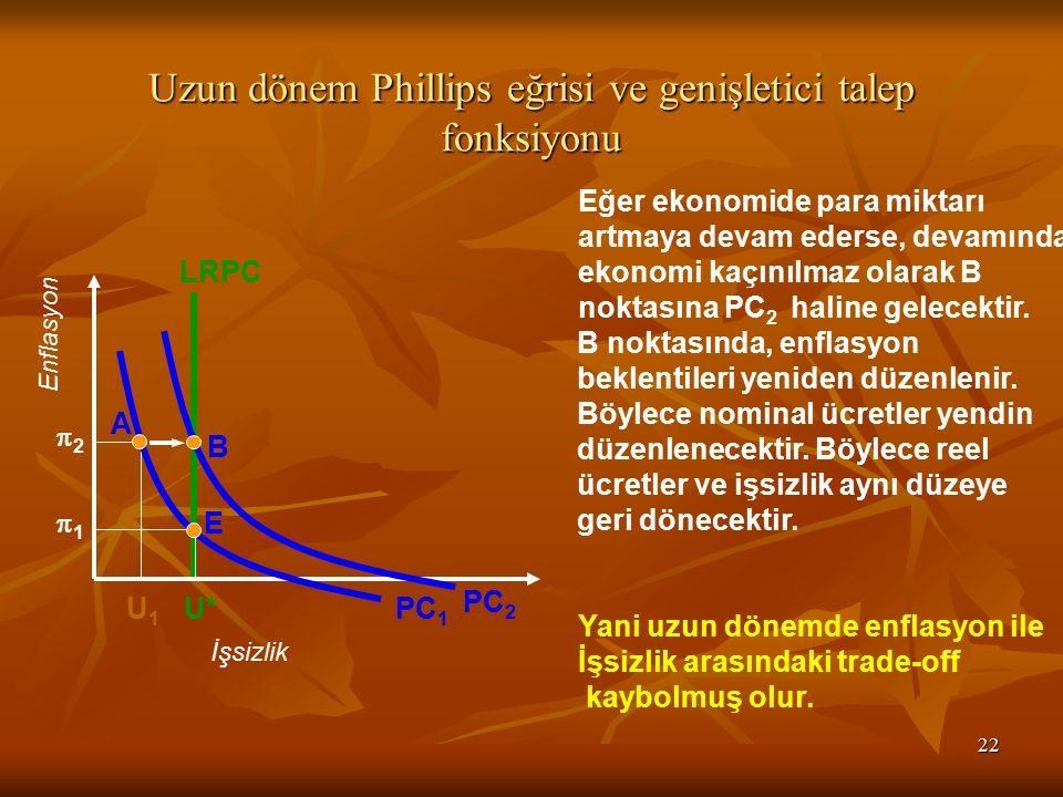 Uzun dönem Phillips eğrisi ve genişletici talep fonksiyonu