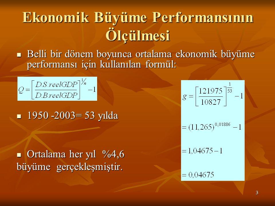 Ekonomik Büyüme Performansının Ölçülmesi