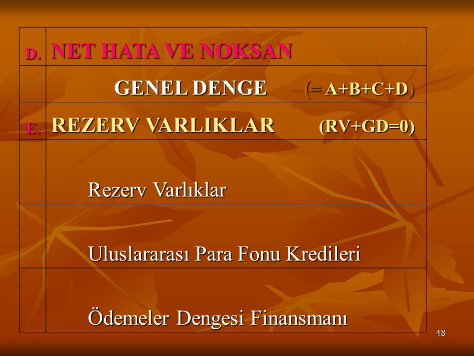REZERV VARLIKLAR (RV+GD=0)