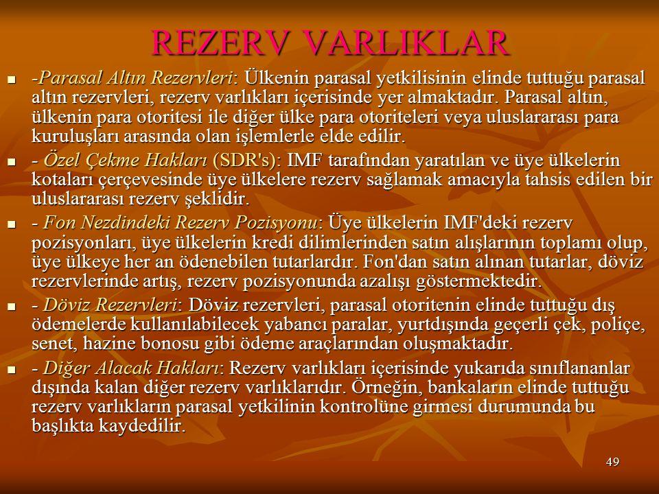 REZERV VARLIKLAR