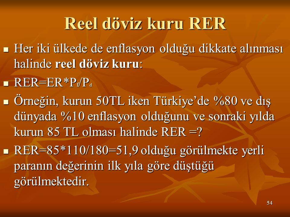 Reel döviz kuru RER Her iki ülkede de enflasyon olduğu dikkate alınması halinde reel döviz kuru: RER=ER*Pf/Pd.