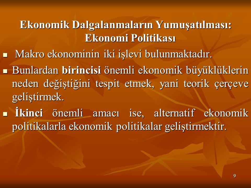Ekonomik Dalgalanmaların Yumuşatılması: Ekonomi Politikası